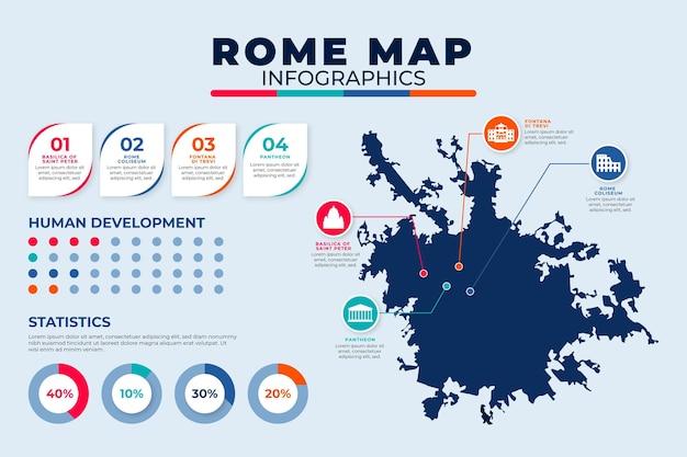Design piatto roma mappa infografica con statistiche Vettore Premium