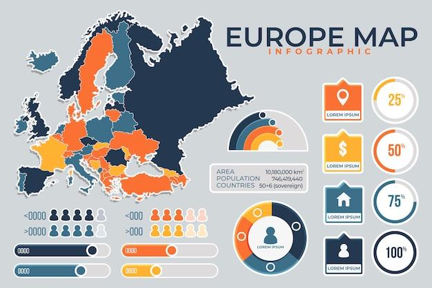 Piatto mappa europa infografica Vettore Premium