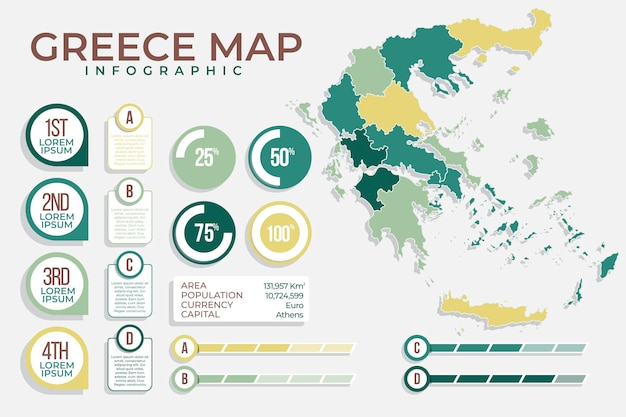 Piatto grecia mappa infografica Vettore Premium