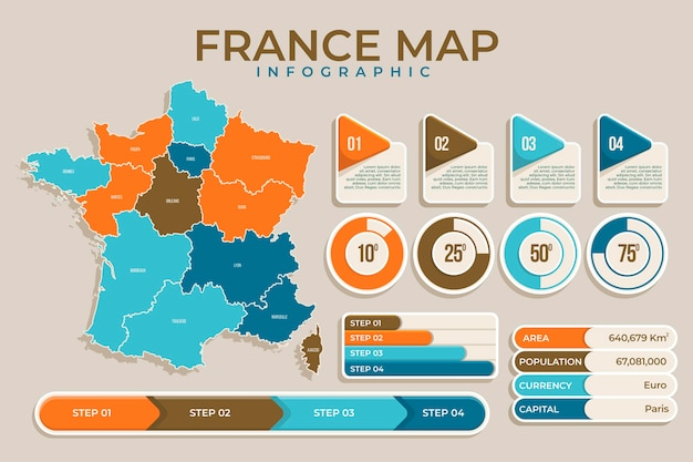 Francia mappa infografica in design piatto Vettore Premium