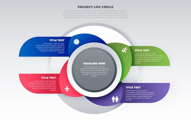 Cerchio di vita del progetto gradiente Vettore Premium