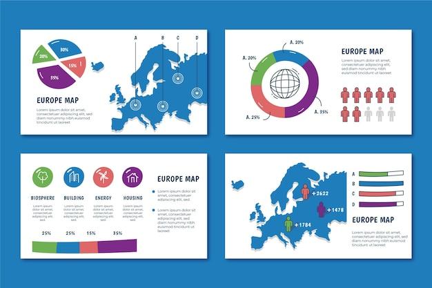 Mappa di europa disegnata a mano infografica Vettore Premium