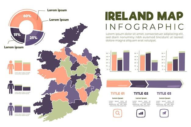 Mappa di irlanda disegnata a mano infografica Vettore Premium