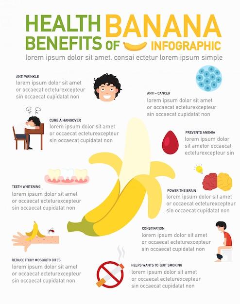 Benefici per la salute di banana infographics.illustration. Vettore Premium