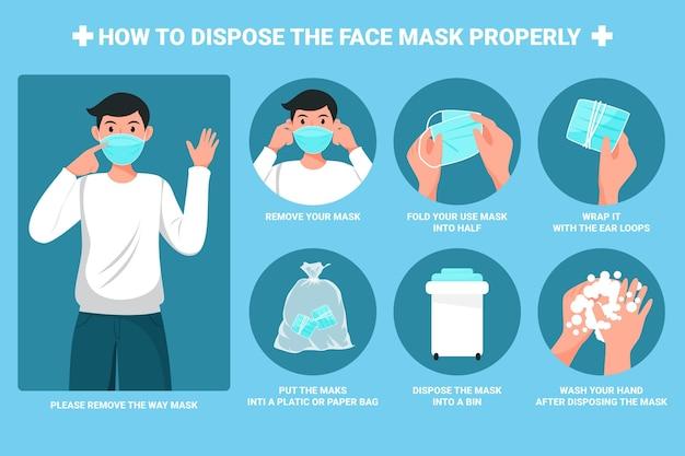Come smaltire correttamente la maschera facciale Vettore Premium