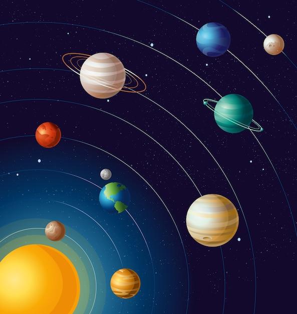 Illustrazione dei pianeti orbitano intorno al sole Vettore Premium