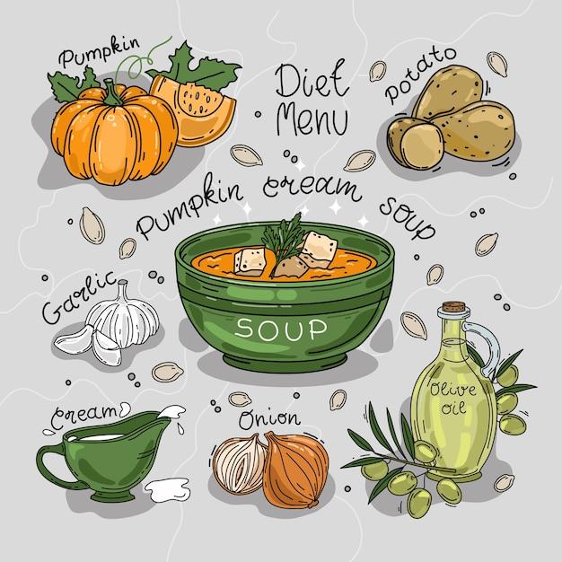 Illustrazione della zuppa crema di zucca ingredienti ricetta sfondo isolato Vettore Premium