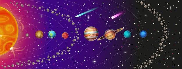 Illustrazione del sistema solare con pianeti, cintura di asteroidi e comete: sole, mercurio, venere, terra, marte, giove, saturno, urano, nettuno. Vettore Premium