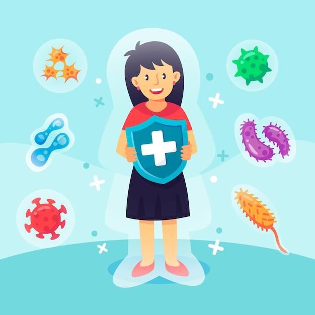 Concetto di sistema immunitario Vettore Premium