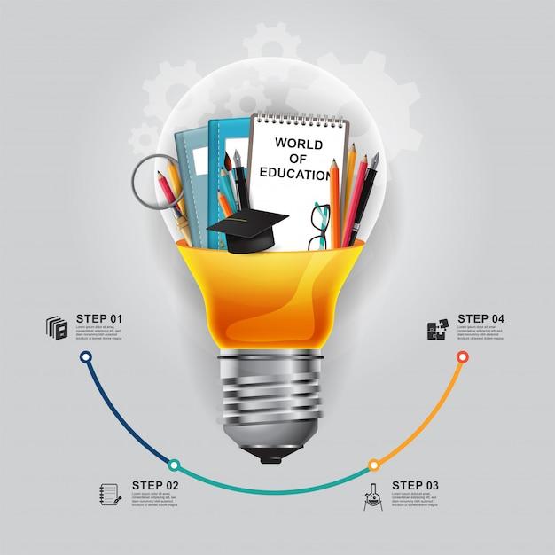 Idea di innovazione educazione infografica sul concetto di lampadina. Vettore Premium