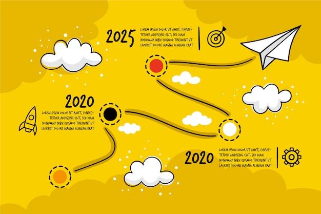 Cronologia di infografica disegnata a mano Vettore Premium