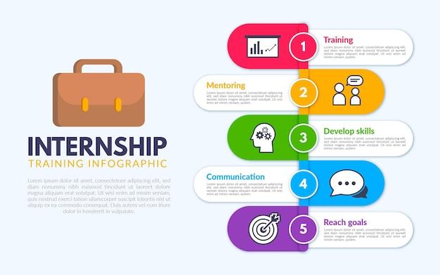 Infografica di formazione di stage Vettore Premium