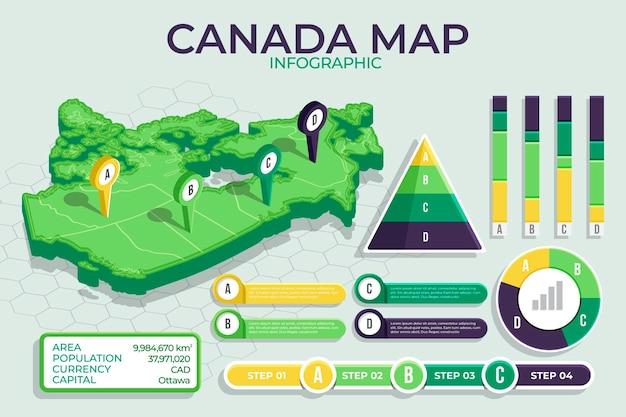 Mappa isisometrica del canada infografica Vettore Premium