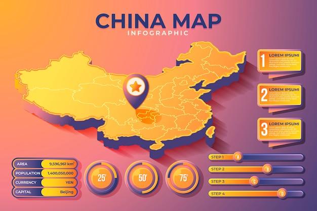 Mappa isometrica della cina infografica Vettore Premium