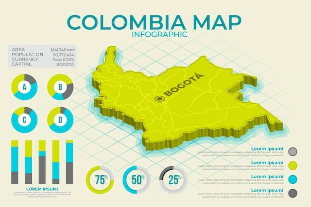 Mappa isometrica della colombia infografica Vettore Premium