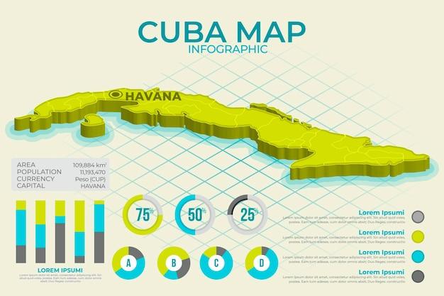 Mappa isometrica di cuba infografica Vettore Premium
