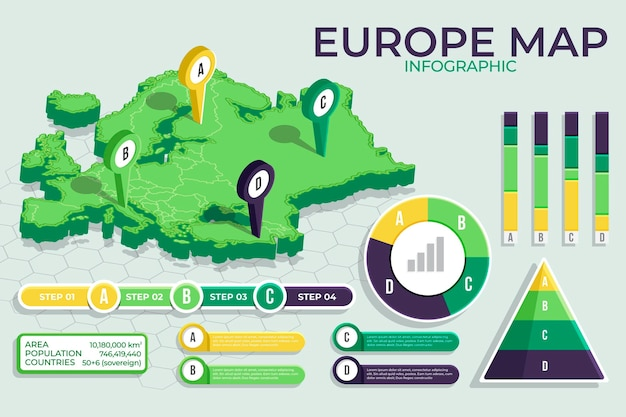 Mappa isometrica europa infografica Vettore Premium