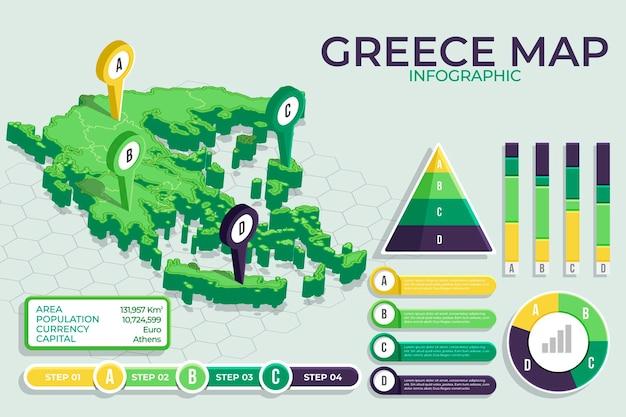 Mappa isometrica grece infografica Vettore Premium