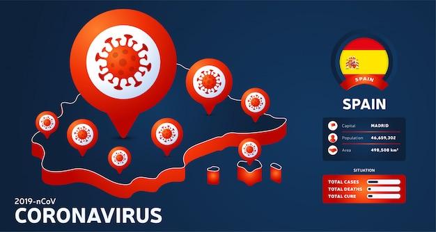 Mappa isometrica della spagna con l'illustrazione evidenziata del paese su fondo scuro. statistiche di coronavirus. pericoloso virus cinese ncov corona. infografica e informazioni sul paese. Vettore Premium