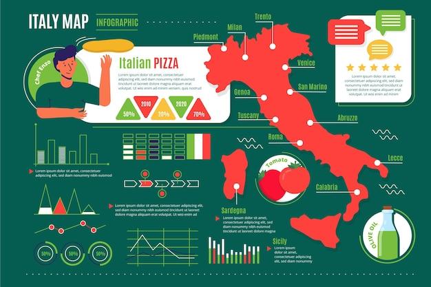 Modello di infografica mappa italia Vettore Premium