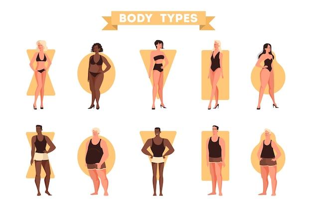 Set di forme del corpo maschile e femminile. figura di triangolo e rettangolo, pera e mela. anatomia umana. illustrazione in stile cartone animato Vettore Premium