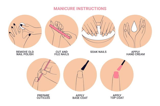 Raccolta di istruzioni per il manicure Vettore Premium