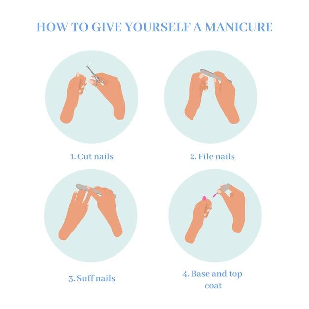 Insieme dell'illustrazione delle istruzioni del manicure Vettore Premium