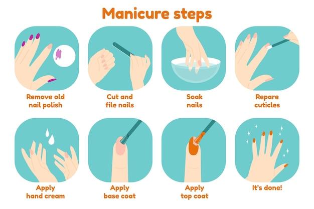 Manicure istruzioni infografica Vettore Premium