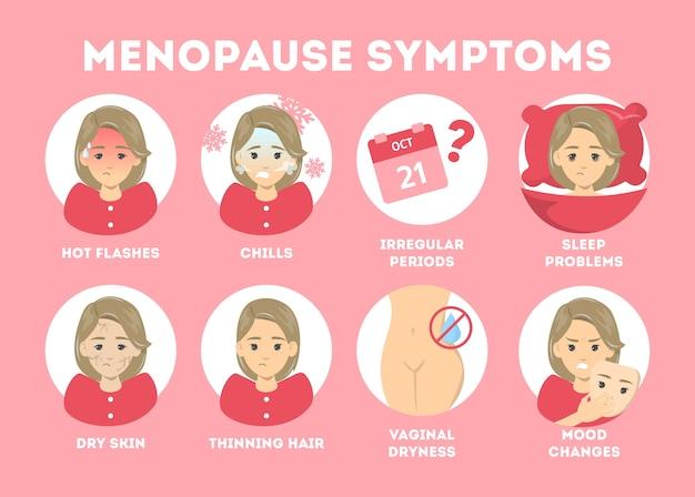 Concetto di sintomi della menopausa. personaggio femminile durante il climax Vettore Premium
