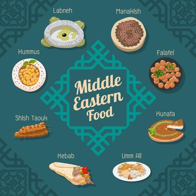 Vettore di cibo mediorientale Vettore Premium
