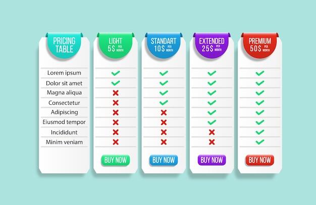Moderna tabella di confronto dei prezzi con vari piani di abbonamento. vettore. Vettore Premium