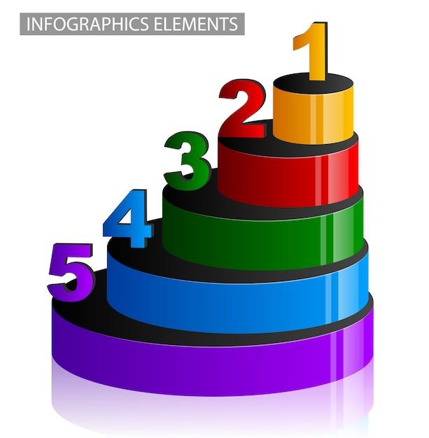 Grafico multicolore a gradini numerico isolato su priorità bassa bianca Vettore Premium