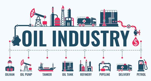 Infografia orizzontale di industria petrolifera con icone piane, raffineria di produzione di estrazione e trasporto di petrolio greggio e benzina. Vettore Premium