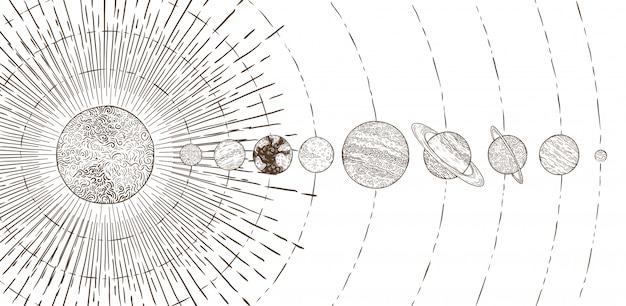 Sistema di pianeti orbitali. Vettore Premium