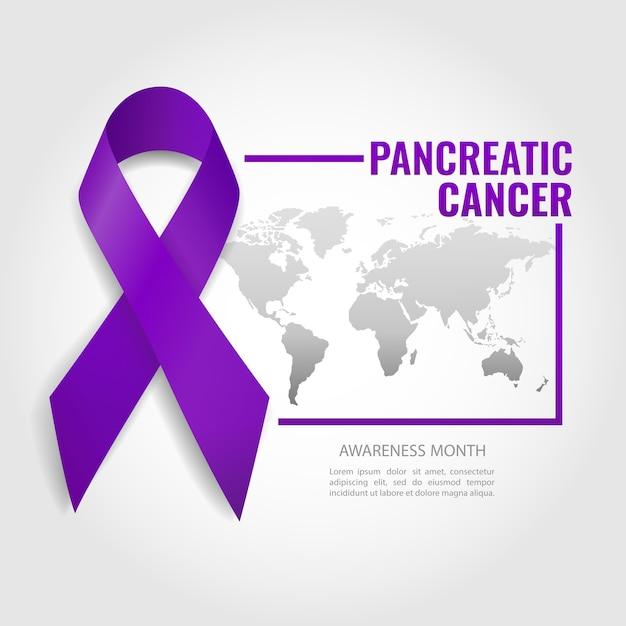 Consapevolezza del cancro al pancreas Vettore Premium