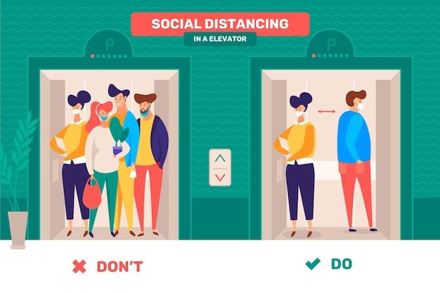 Persone che rispettano la distanza sociale negli ascensori Vettore Premium