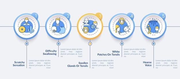 Modello di infografica sintomi di faringite Vettore Premium