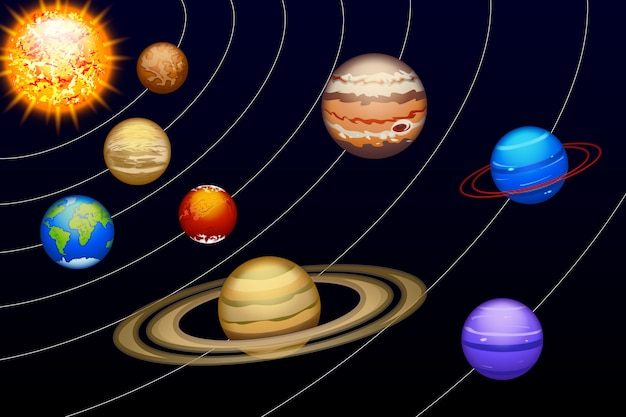 Set di pianeti Vettore Premium