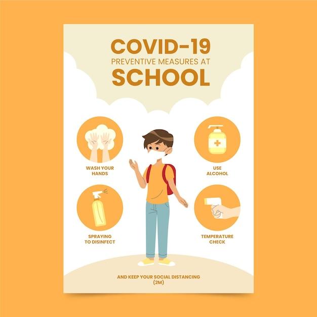 Misure preventive a scuola - poster Vettore Premium
