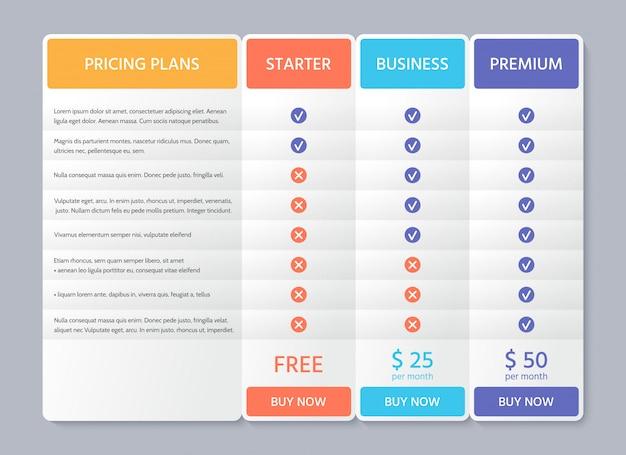 Modello di confronto della tabella dei prezzi con 3 colonne. illustrazione. Vettore Premium