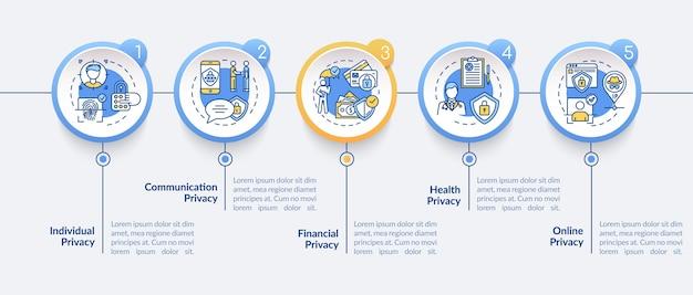 Modello di infografica sui tipi di privacy. comunicazione e tutela della salute. elementi di presentazione. visualizzazione dei dati con passaggi. elaborare il grafico della sequenza temporale. layout del flusso di lavoro con icone lineari Vettore Premium