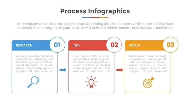 Elabora un'infografica con 3 punti elenco con riquadro rettangolare Vettore Premium