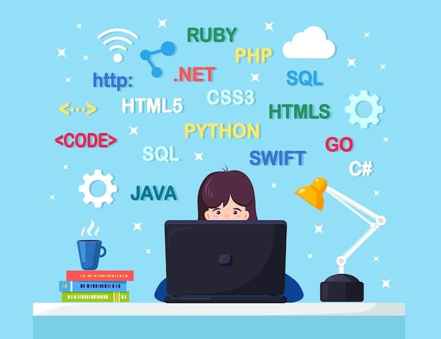 Programmazione, codifica. programmatore seduto alla scrivania e lavorando. tavolo da ufficio con laptop, documenti, lampada, caffè. Vettore Premium