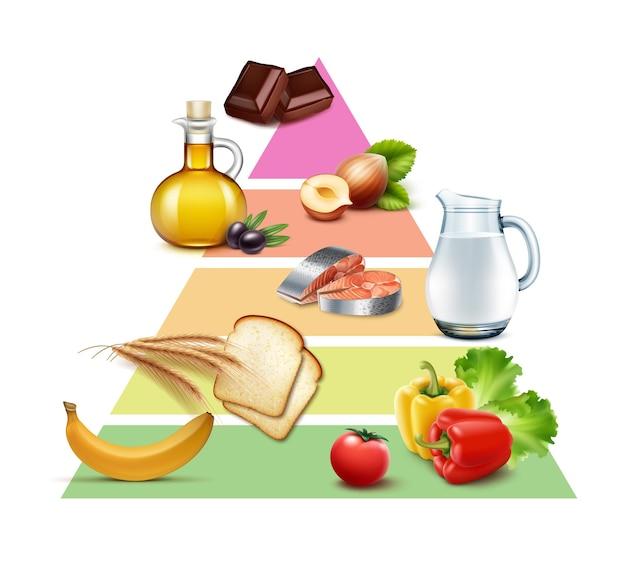 Piramide alimentare sana realistica isolata su priorità bassa bianca Vettore Premium