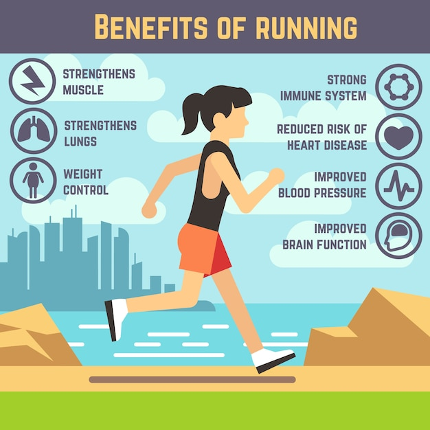 Esecuzione di donne, donne jogging, esercizio cardio. infografica assistenza sanitaria. benefici della corsa Vettore Premium