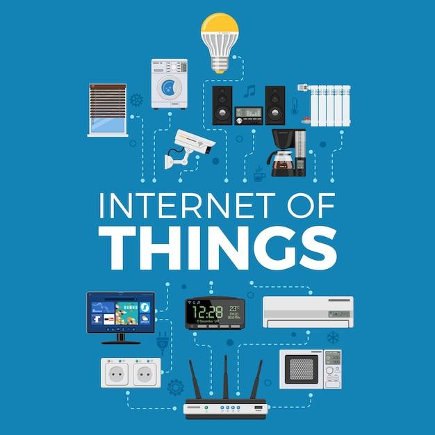 Smart home e internet delle cose concetto. Vettore Premium