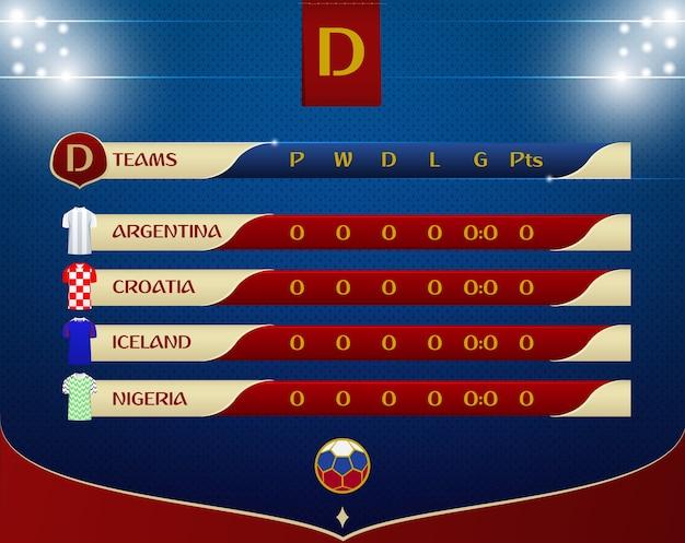 Progettazione del modello della tabella dei risultati della partita di calcio o di calcio. Vettore Premium