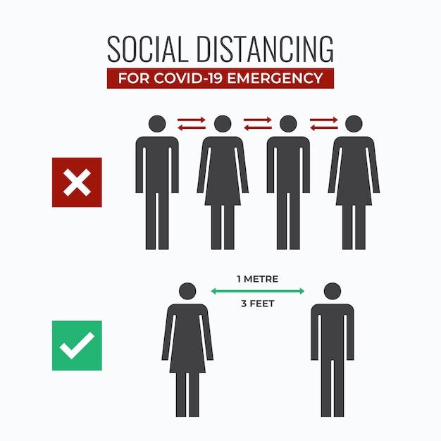 Collezione di infografica social distanza Vettore Premium