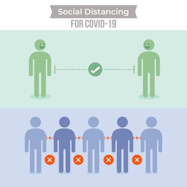 Infografica di allontanamento sociale Vettore Premium