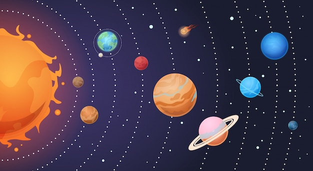 Sistema solare. cartoon sole e terra, pianeti su orbite. Vettore Premium